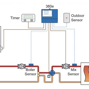 Mixing Valve with Floating Actuator